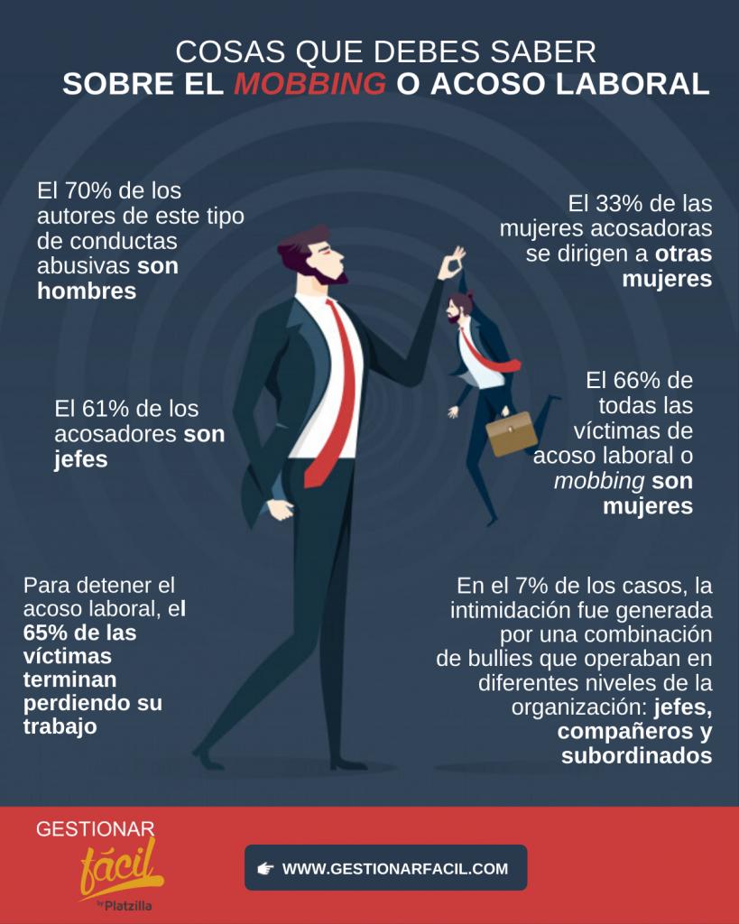 ¿Cómo prevenir el mobbing laboral en tu empresa? 0