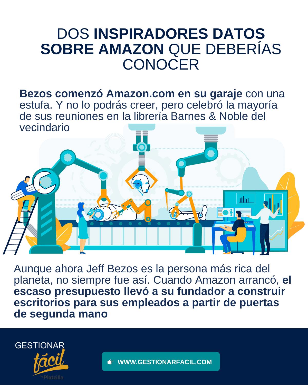 El caso Amazon: la gestión de almacenes automatizada