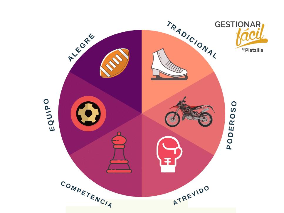 Ideas creativas para inspirarte en el marketing deportivo 4