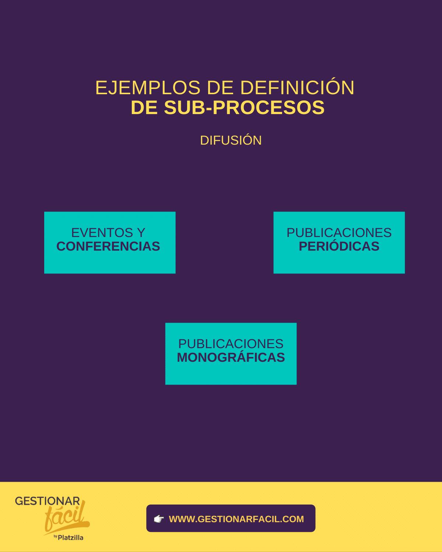 """Ejemplo de subprocesos para el caso """"proceso de difusión""""."""