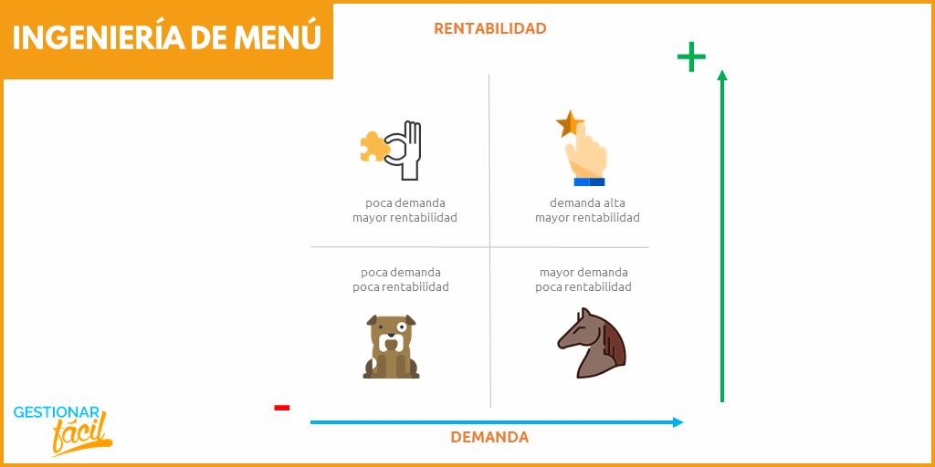 Cómo administrar un restaurante en 4 puntos clave