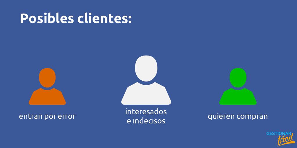 Clasifica a tus clientes potenciales en 3 sencillos pasos