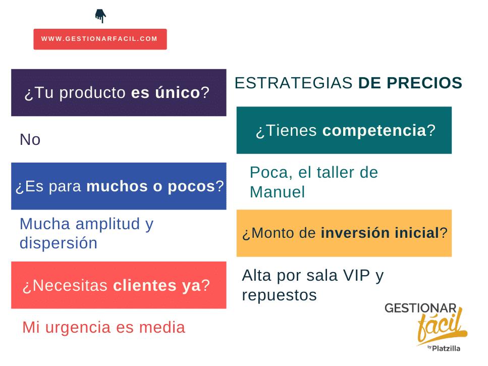 Estrategia de precios –  Cómo aplicarla (+Ejemplos) 2