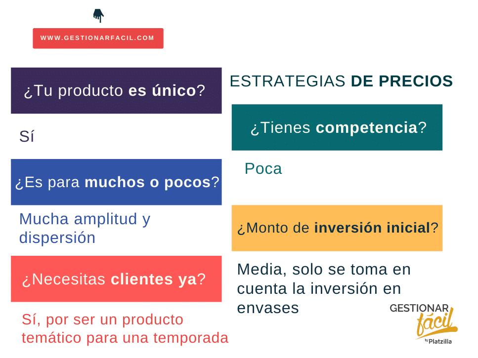 Estrategia de precios –  Cómo aplicarla (+Ejemplos) 4