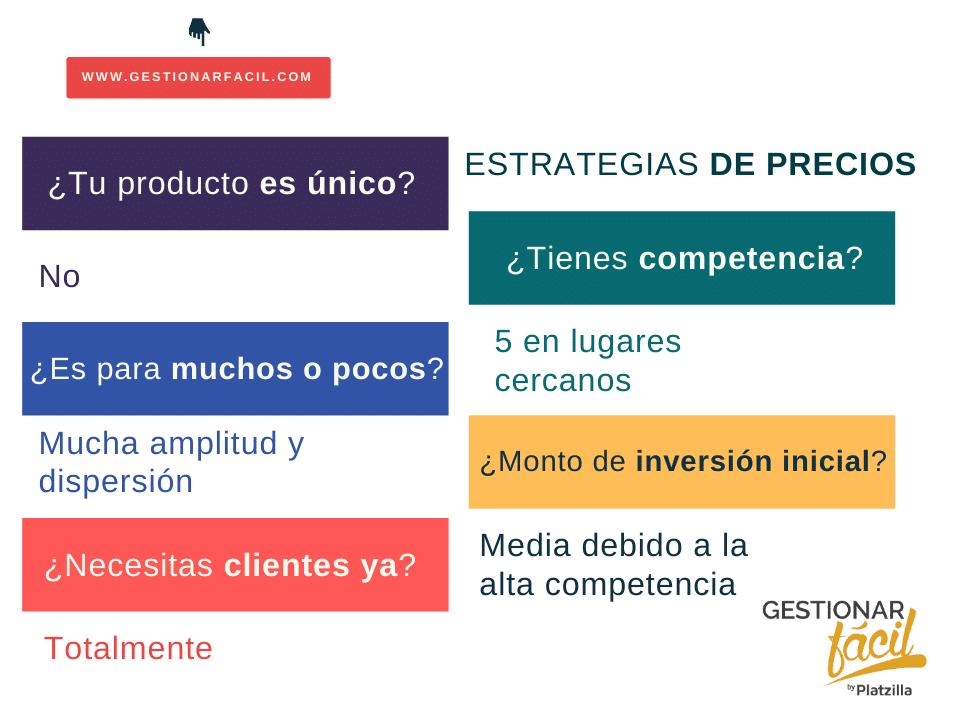 Estrategia de precios –  Cómo aplicarla (+Ejemplos) 3