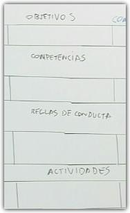 Evaluación de desempeño en las empresas (así de fácil)
