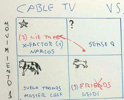 matriz-resultado-de-movimientos-cable-tv