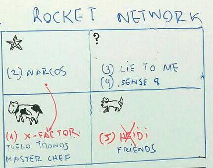 matriz-resultado-de-movimientos-rocket-network