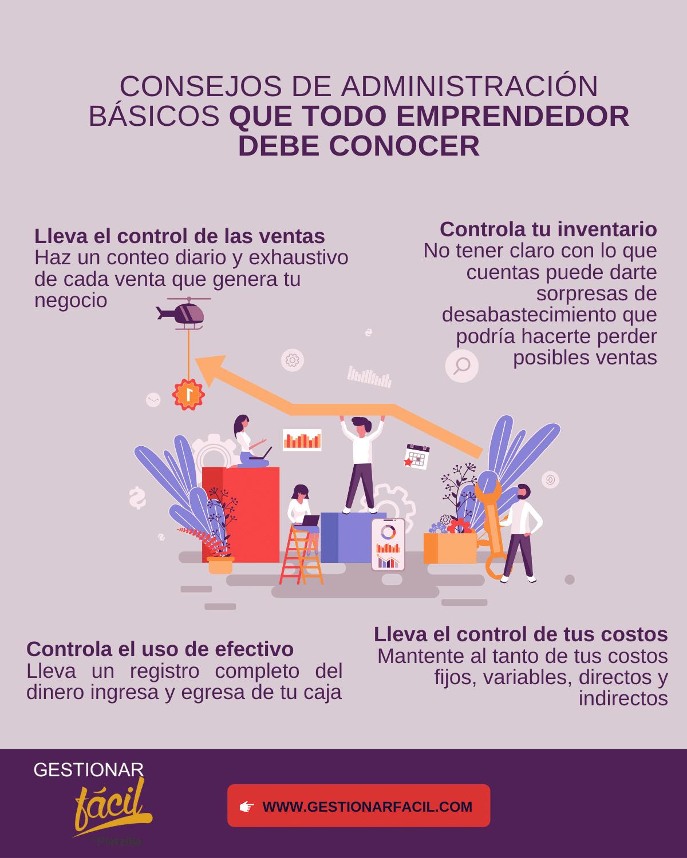 Administración de empresas: Aprende fácil (+Ejemplo) 0