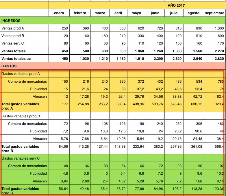Plan económico financiero de una empresa y sus partes (1)