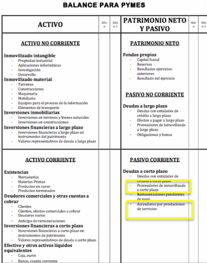 Balance de contabilidad: Más particularidades (IV)