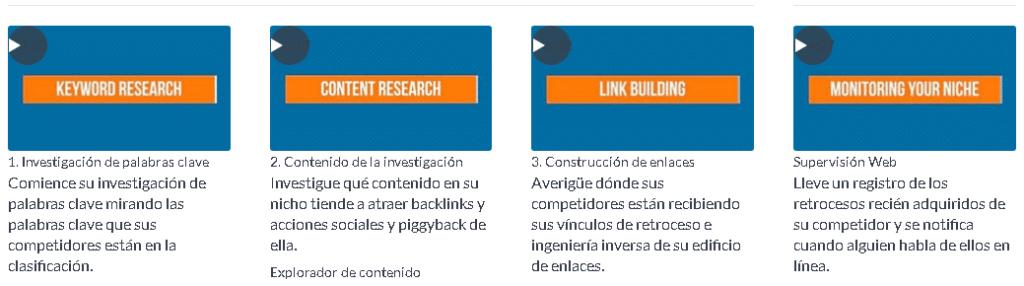 Ahrefs: Software de analisis web más popular del mercado
