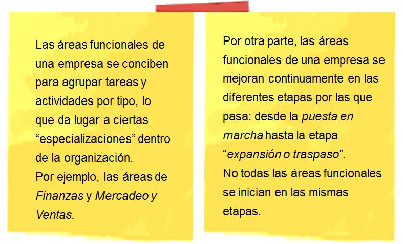 Áreas funcionales en una empresa