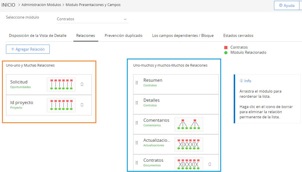 Proceso de evaluación de aplicaciones CRM