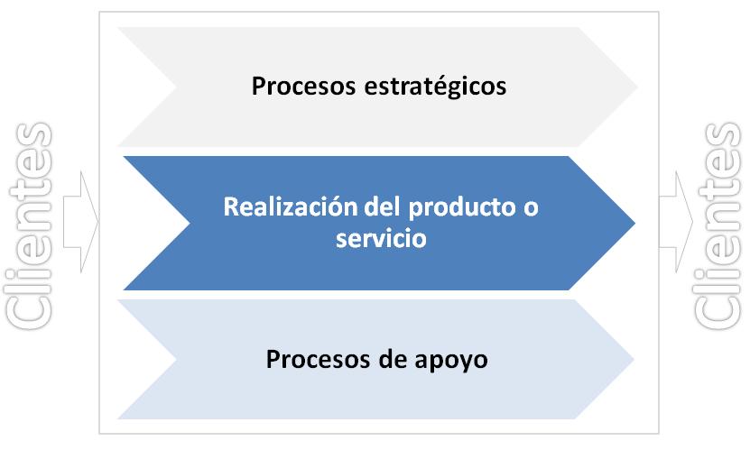 Caso práctico de embudo de ventas: Consultora Geosama