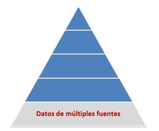 Información básica en empresas con funcionamiento óptimo