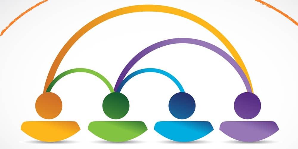 Software como servicio para mejorar el índice IDEAL
