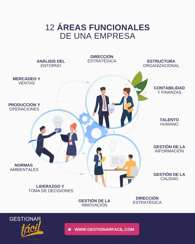 Análisis del entorno empresarial,  ¡para crecer sin parar!