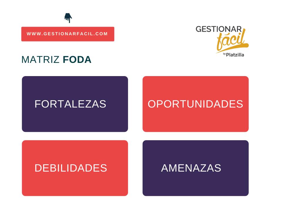 Una matriz FODA permite tener información para trazar una ruta de mejora,