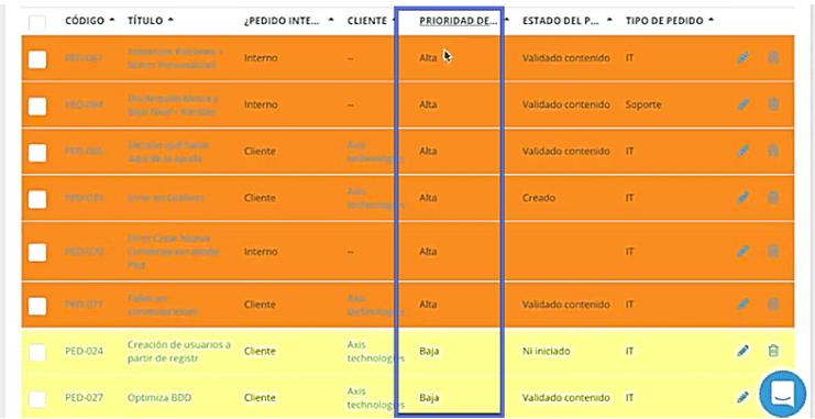 Organización de la información para una gestión fácil