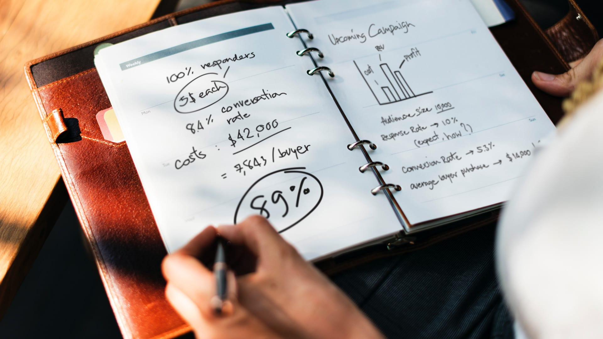 Proceso administrativo: ¿cómo mejorarlo con el índice IDEAL?