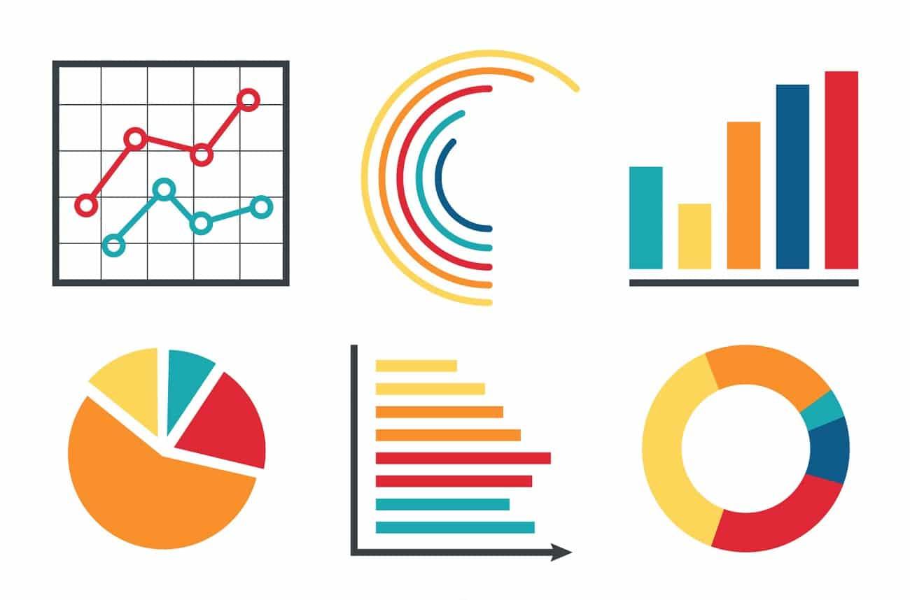 Con un software de gestión puedes generar un panel de indicadores para ventas.