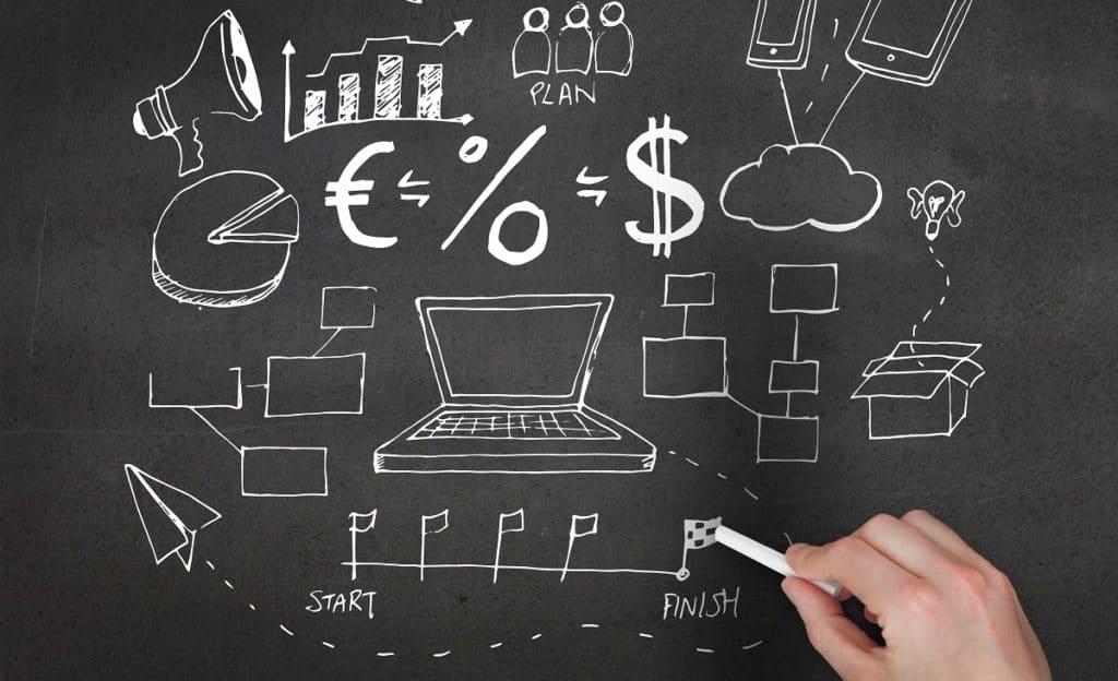Productos financieros para la puesta en marcha de pymes