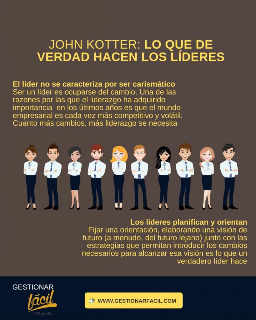 Modelo de Kotter para la gestión del cambio 0