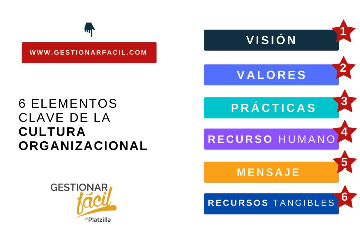 Elementos de la cultura organizacional