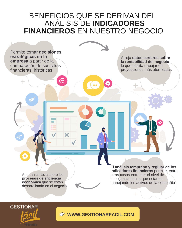 Beneficios de los indicadores financieros