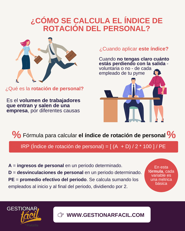 índice de rotación del personal