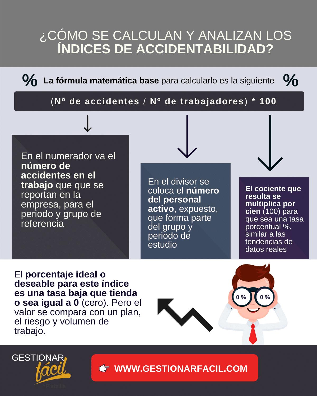 índice de accidentabilidad