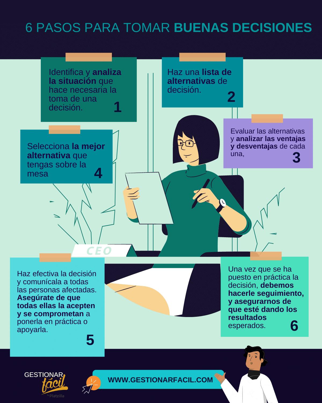6 pasos para tomar buenas decisiones