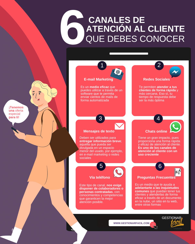 6 canales de atención al cliente que debes conocer