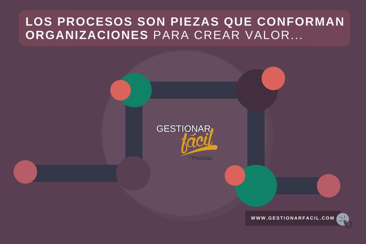 Los procesos son las piezas que conforman las organizaciones