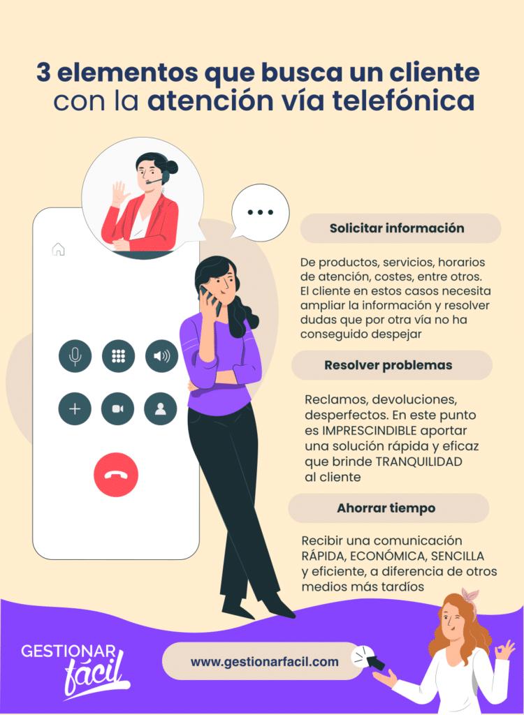 Cómo realizar la atención al cliente vía telefónica 0