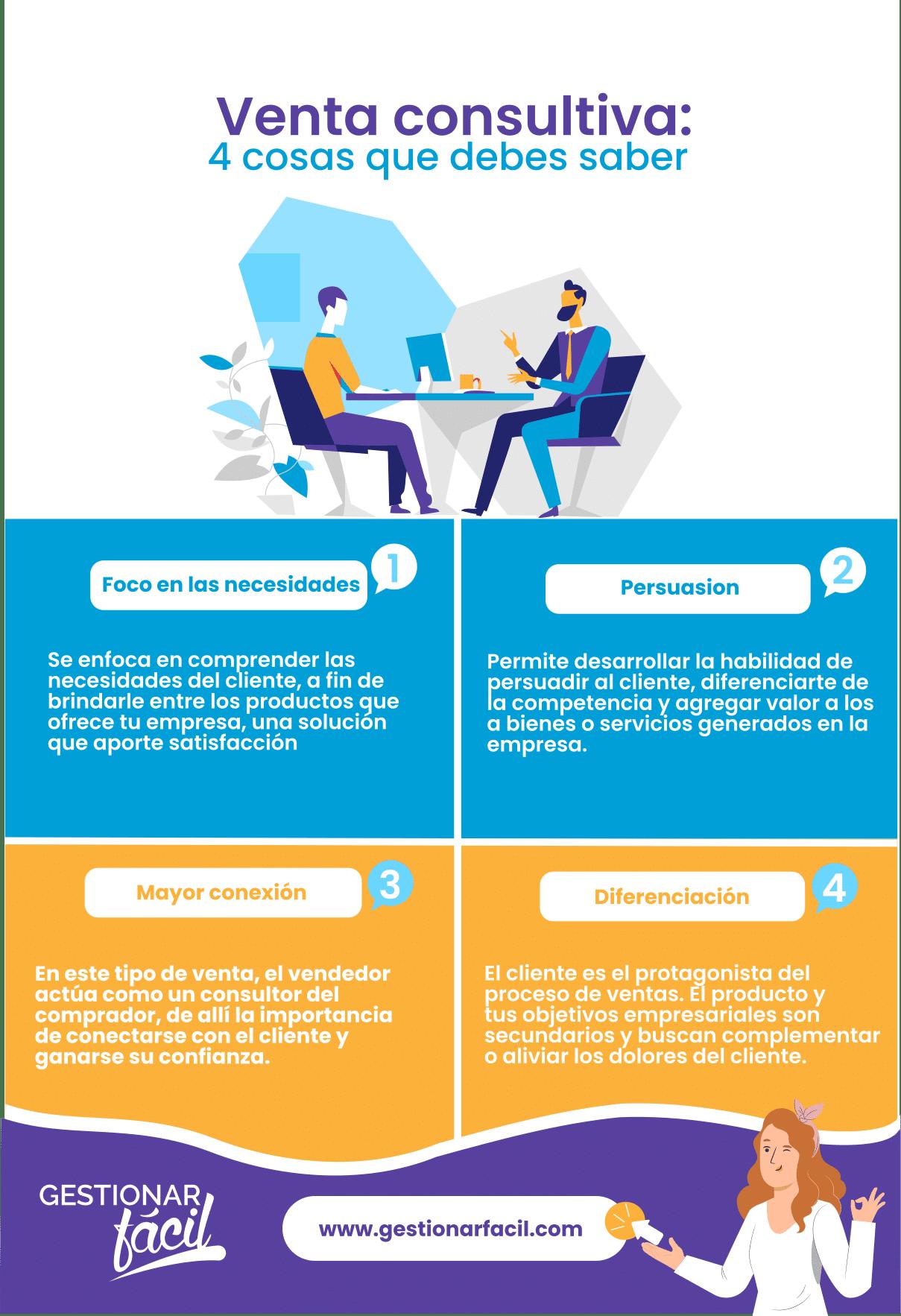 ¿Qué es la venta consultiva o de soluciones? ¡Aplícala!