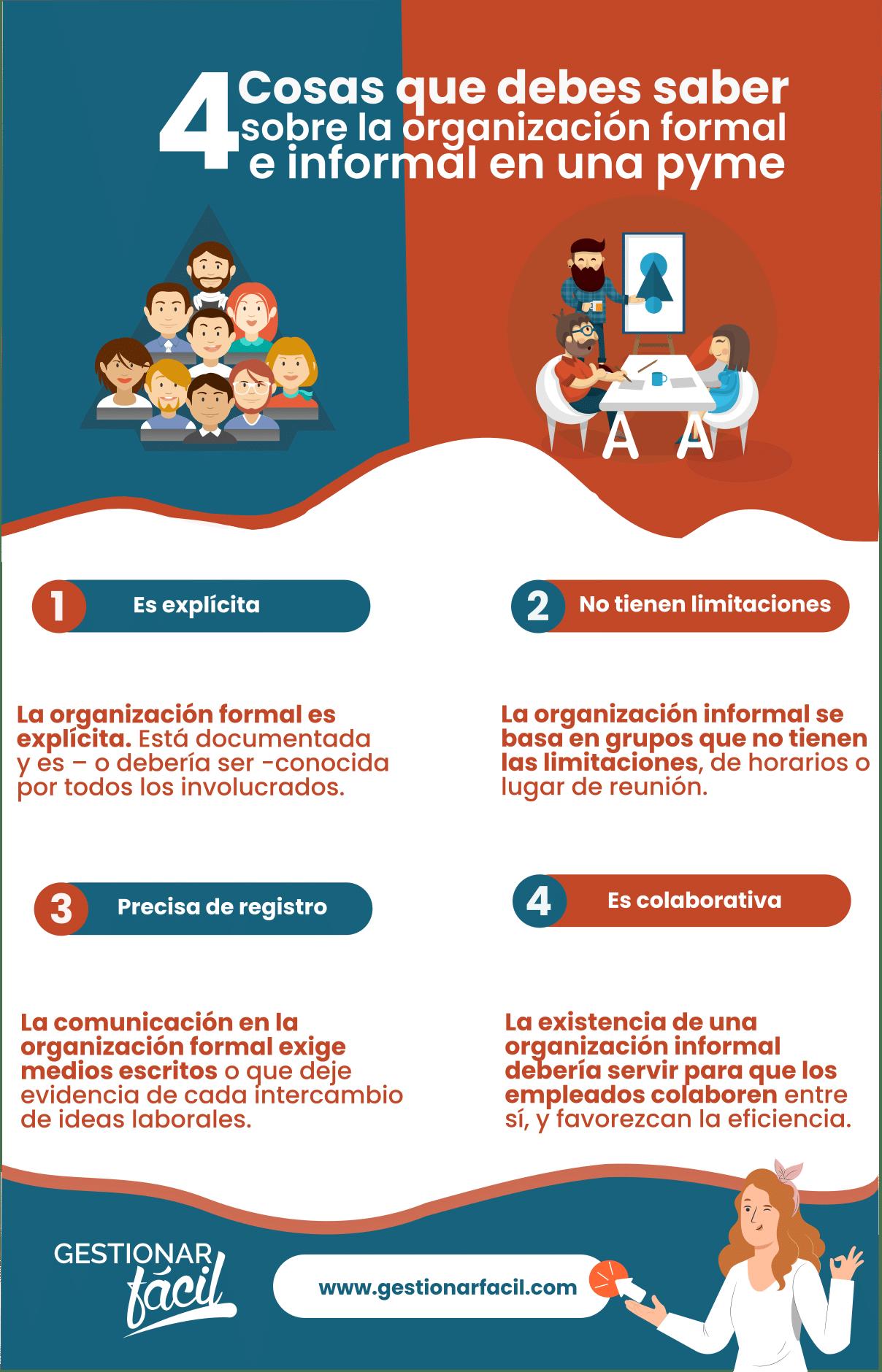 ¿Cómo es la organización formal e informal en una pyme?