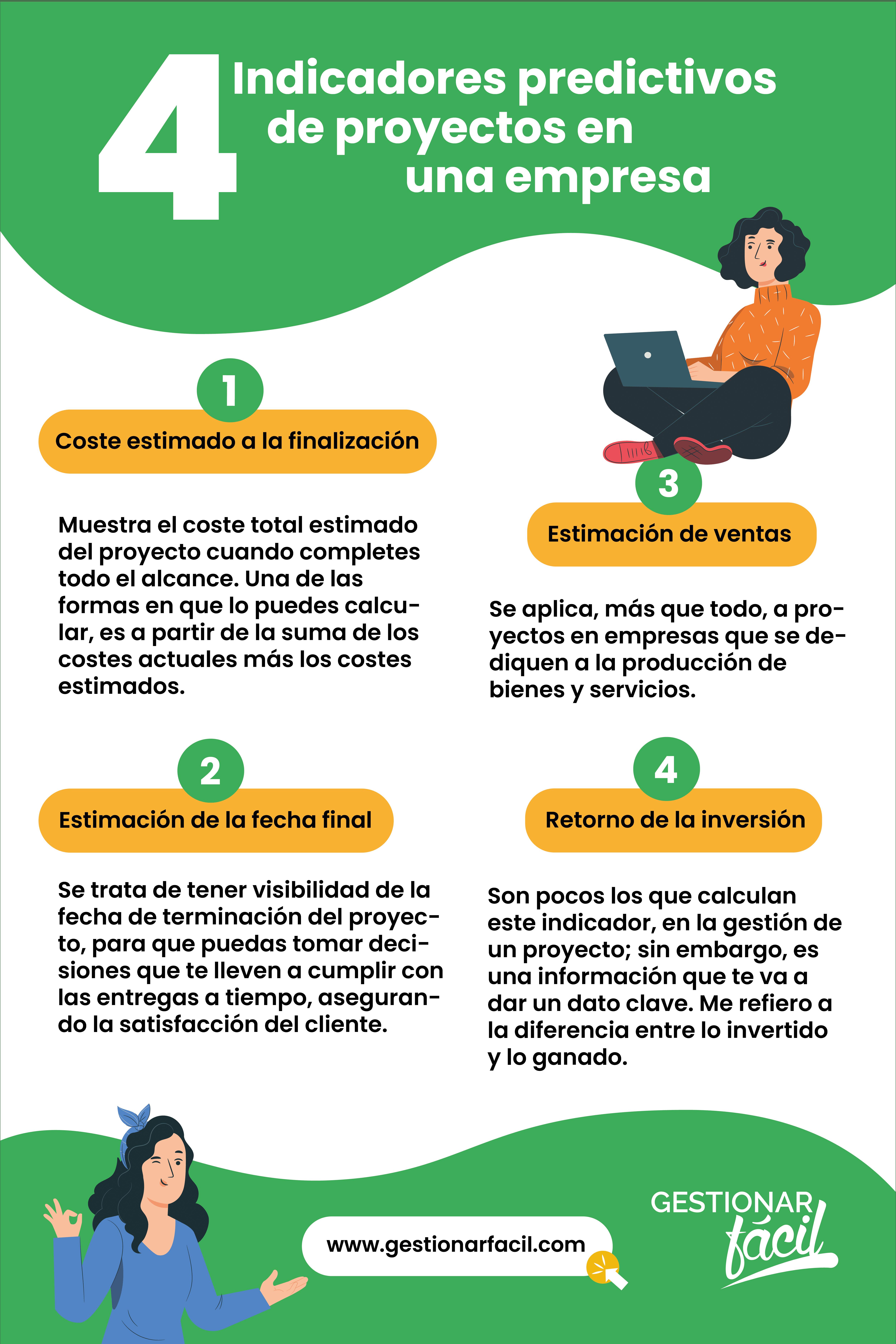 Indicadores predictivos de proyectos en empresas.