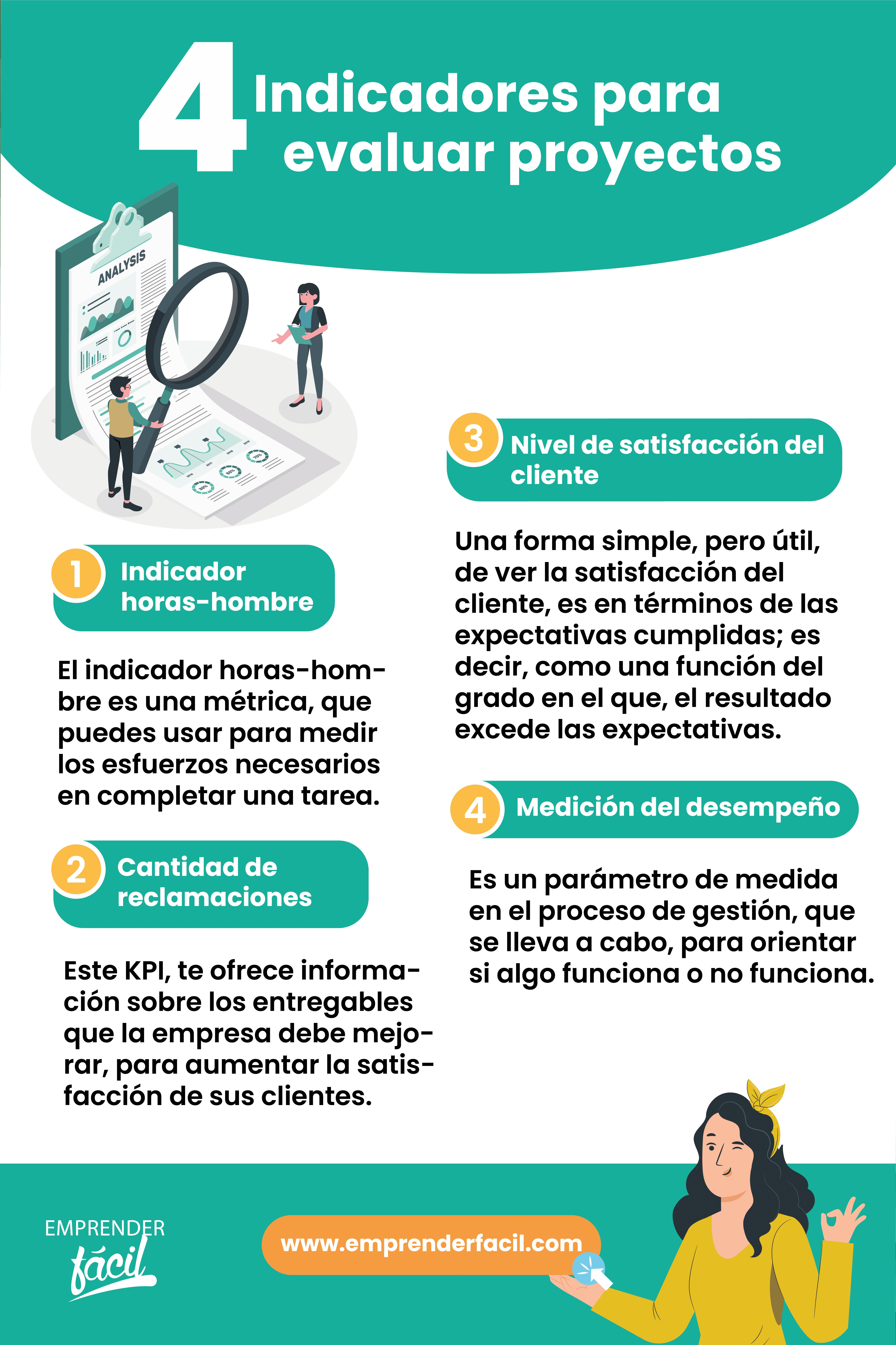 Indicadores para evaluar proyectos en pymes 2/2.