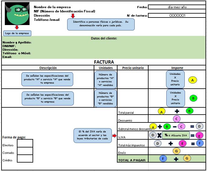 Modelo de plantilla de factura con Excel
