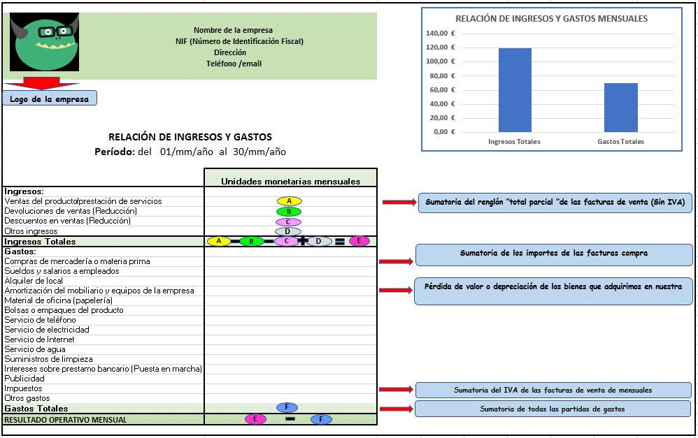 Plantilla con Excel de la relación de ingresos y gastos