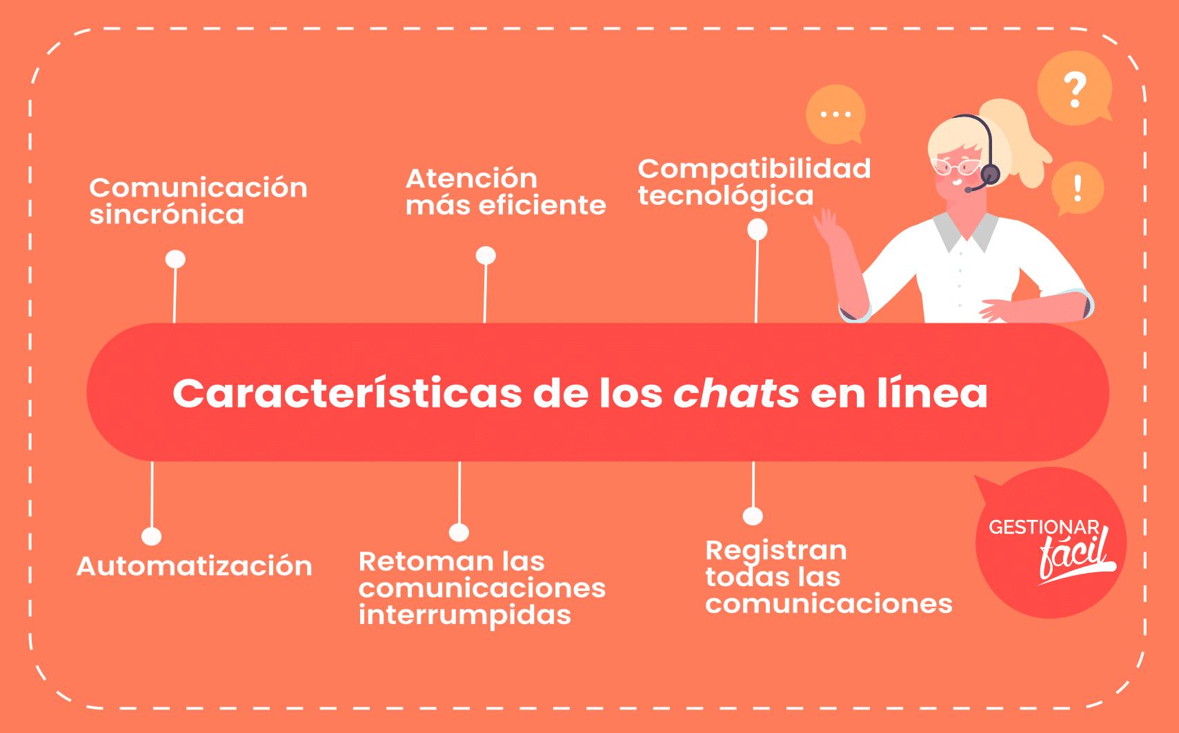 Características de las herramientas chat
