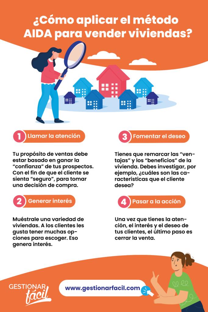 Cómo aplicar el método AIDA para vender viviendas 0