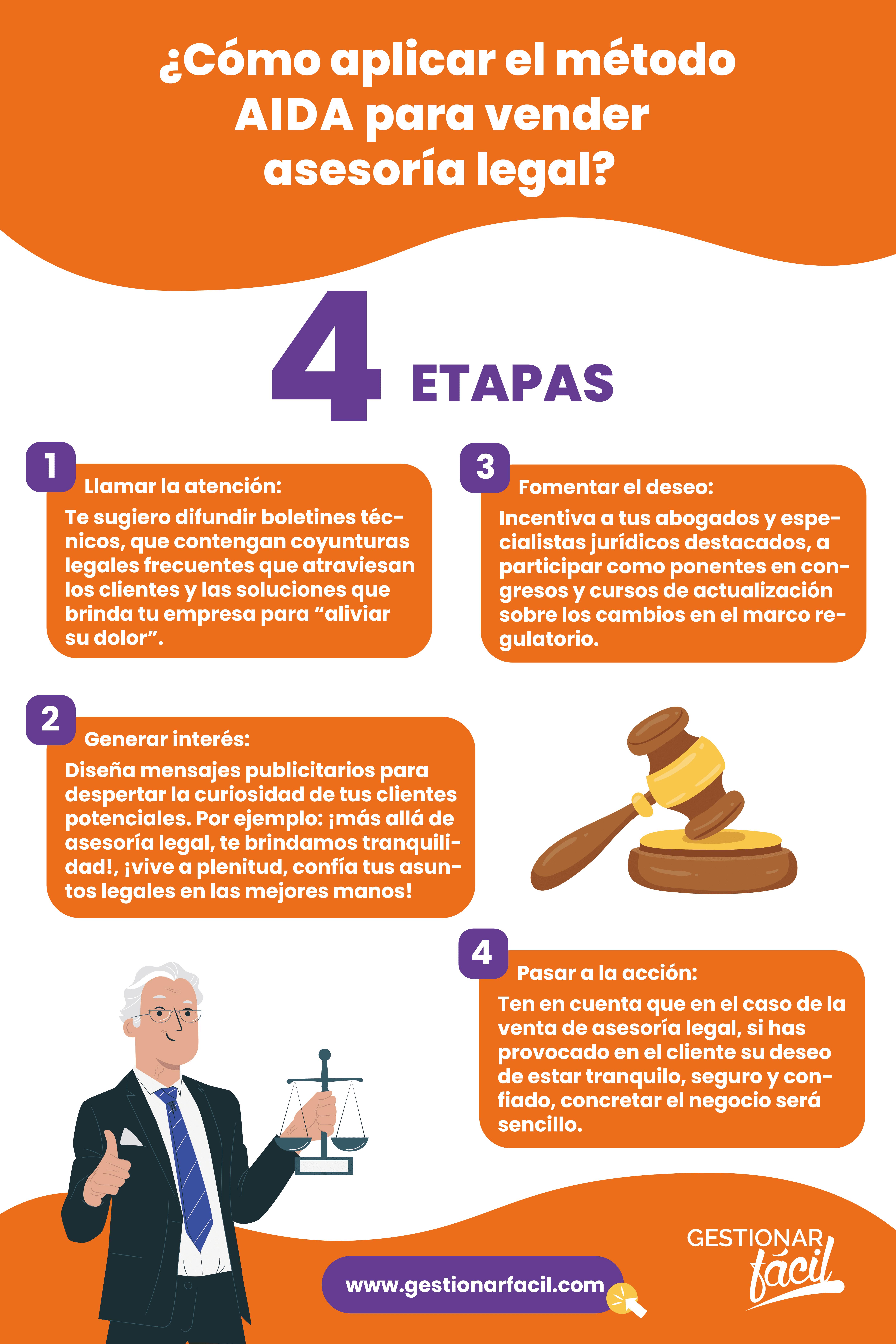 ¿Cómo aplicar el método AIDA para vender asesoría legal?