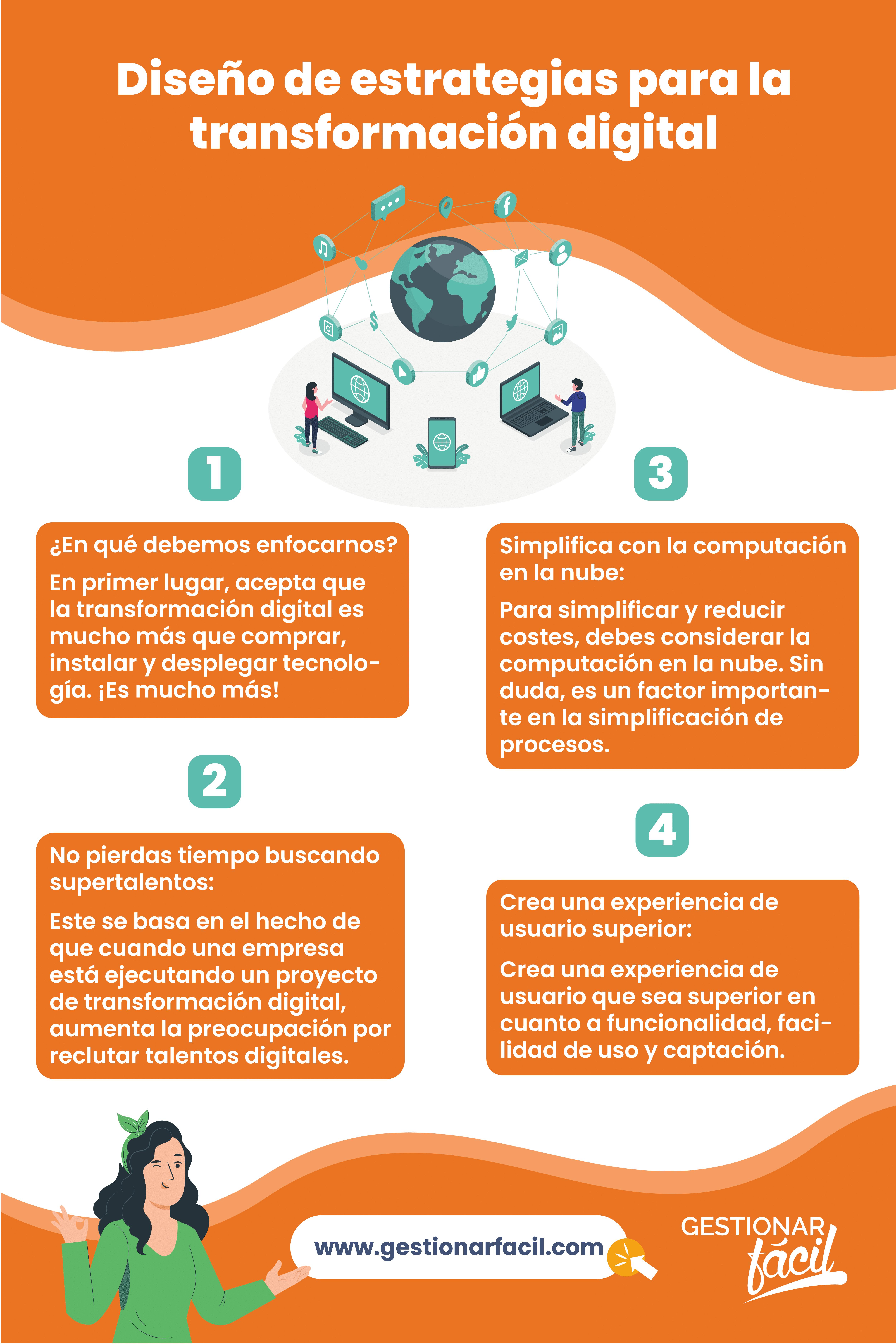 Diseño de estrategias para la transformación digital.