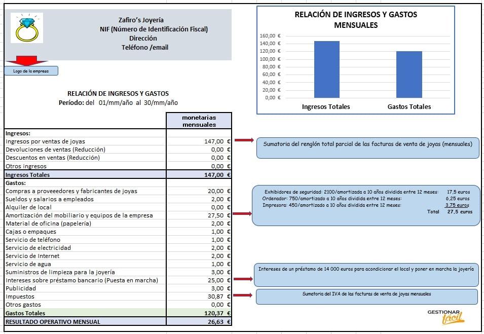 Modelo de relación de ingresos y gastos para una joyería
