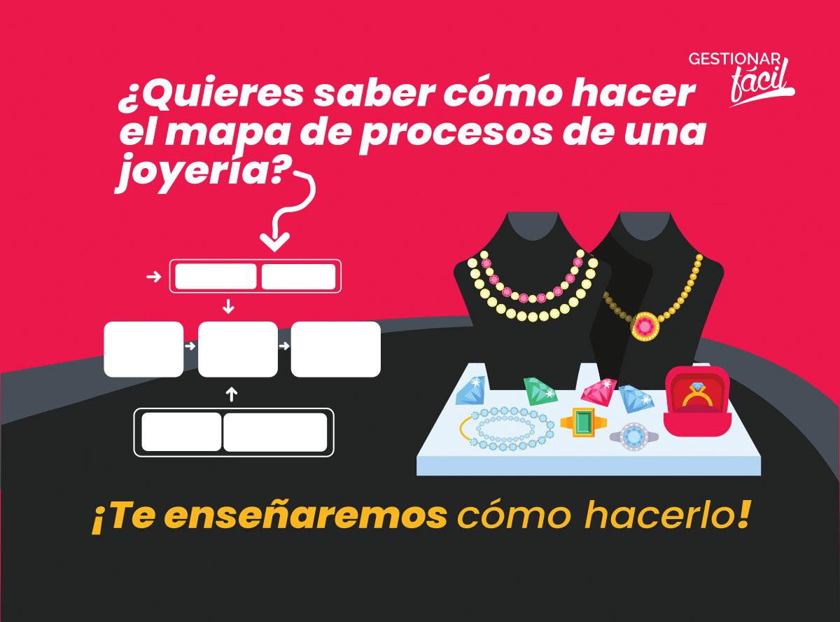 ¿Cómo hacer el mapa de procesos de una joyería?