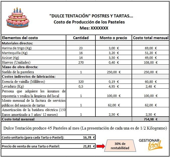 Costo de producción de un pastel