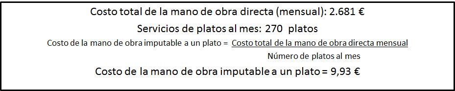 Costo de la mano de obra directa para el servicio de un plato T-Bone.